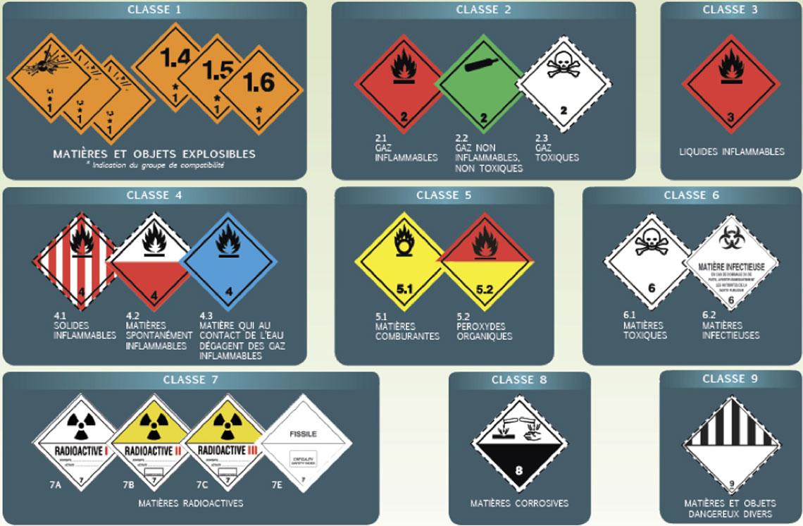 Etiquettes produits chimiques